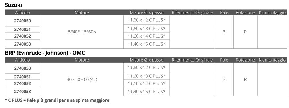 ELICA AMITA YC PLUS  3 - 11,40 X 15