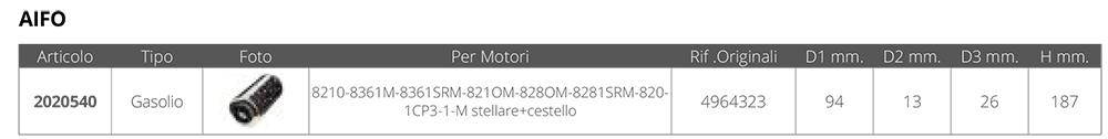 CARTUCCIA GASOLIO LOMBARDINI