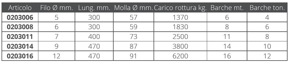 MOLLA ORMEGGIO INOX SILENZIATA