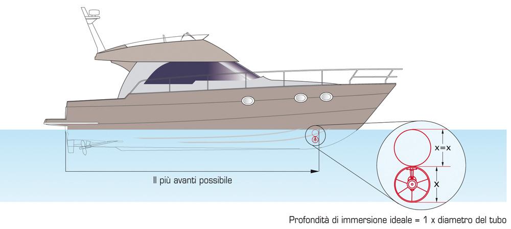 ELICA CT 45 12V
