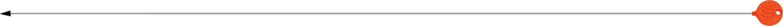 COGLI CAPPELUNGHE IN ACCIAIO INOX