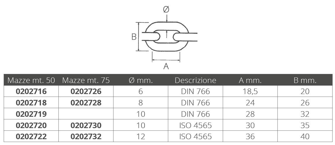 CATENA INOX 316 CALIBRATA 75MT