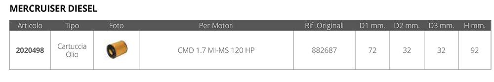 CARTUCCIA OLIO CMD 1.7 MI-MS 120 HP