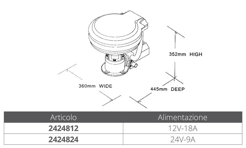 WC ELETTRICO TMC