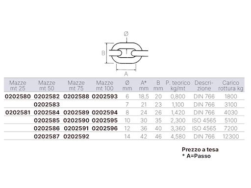 CATENA ZINCATA CALIBRATA 75MT