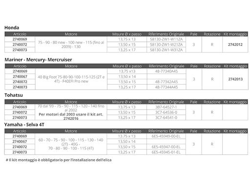 ELICA AMITA YD 3 - 13,50 X 15