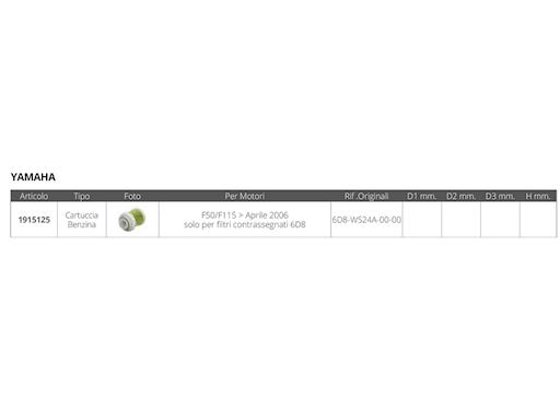 CARTUCCIA BENZINA 6D8 F50/F115