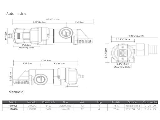 POMPA RULE LP900D MANUALE
