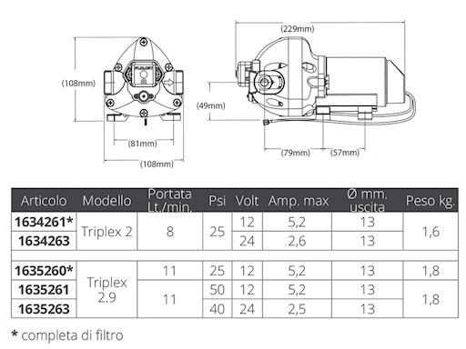 AUTOCLAVE FLOJET TRIPLEX 3 VALVOLE