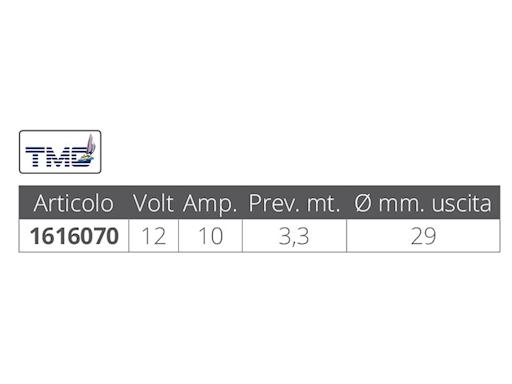 POMPA TMC 1750