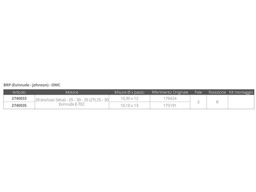 ELICA AMITA 0B 3 - 10,10 X 13