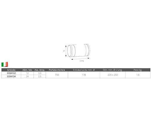 ELETTROVENTILATORE PORTATA 750 MC/ORA