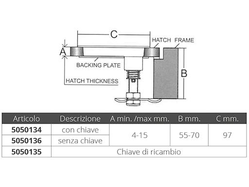 ALZAPAGLIOLO INOX 316