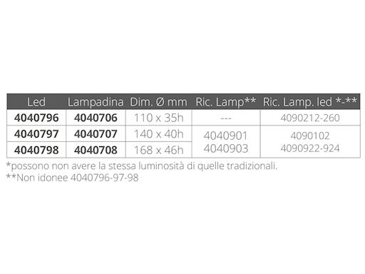 PLAFONIERA LED INOX