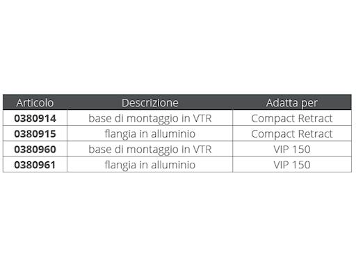 BASE E FLANGIA PER COMPACT RETRACT
